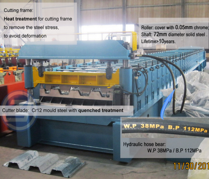 Galvanized Sheet Floor Deck Roll Forming Machine 0.8 - 1.2mm Thickness Plate